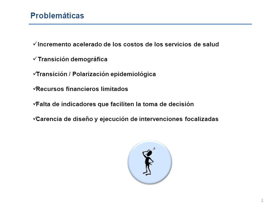 ProblemáticasIncremento acelerado de los costos de los servicios de salud. Transición demográfica. Transición / Polarización epidemiológica.