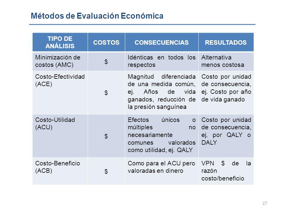 Métodos de Evaluación Económica