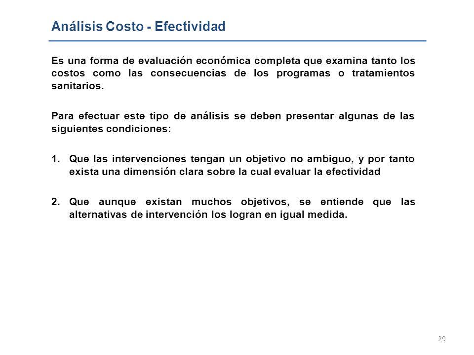 Análisis Costo - Efectividad