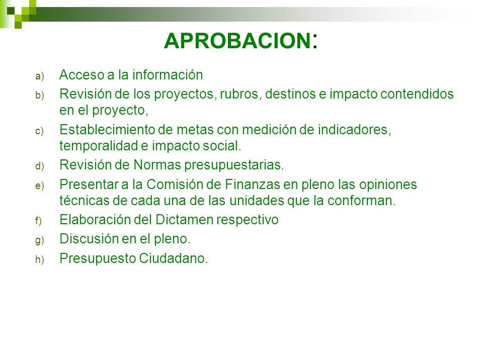 APROBACION: Acceso a la información