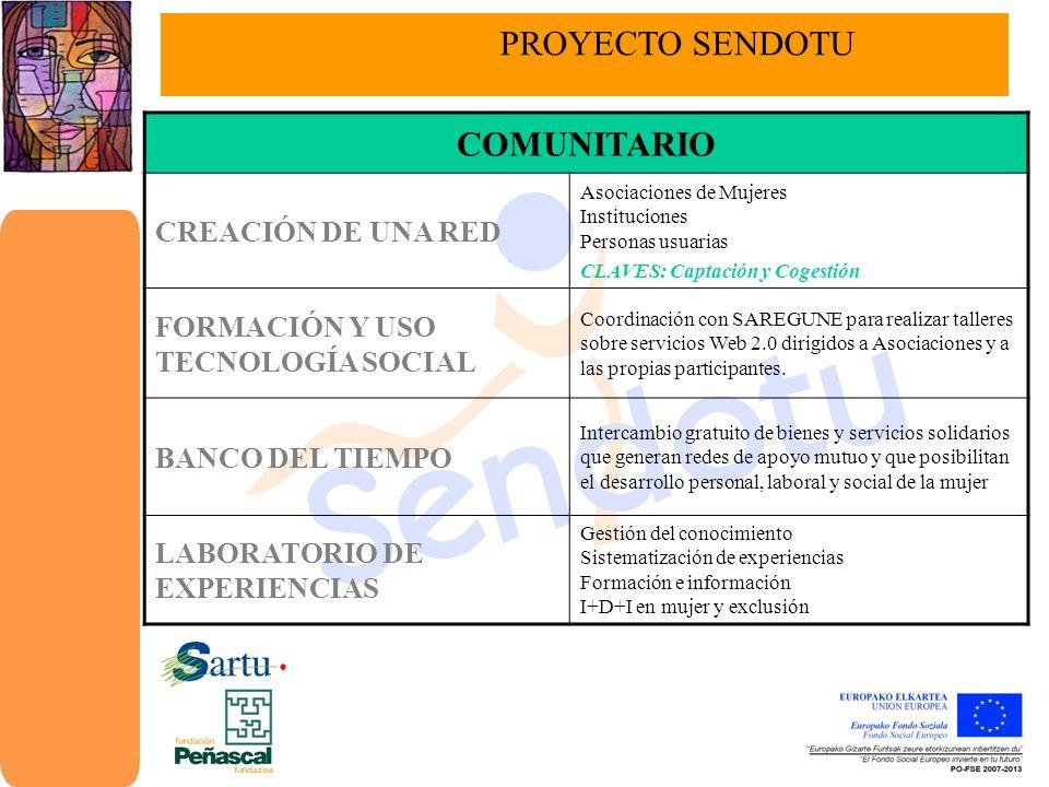PROYECTO SENDOTU COMUNITARIO CREACIÓN DE UNA RED