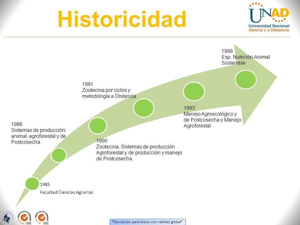 Historicidad 1998 Esp. Nutrición Animal Sostenible 1991
