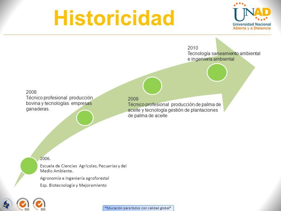 Historicidad 2006. Escuela de Ciencias Agrícolas, Pecuarias y del Medio Ambiente. Agronomía e Ingeniería agroforestal.