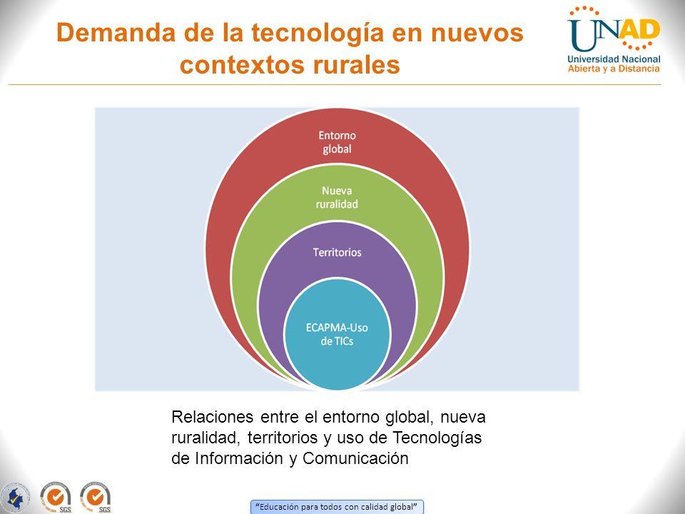 Demanda de la tecnología en nuevos contextos rurales