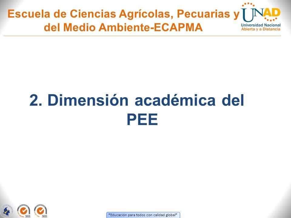 Escuela de Ciencias Agrícolas, Pecuarias y del Medio Ambiente-ECAPMA