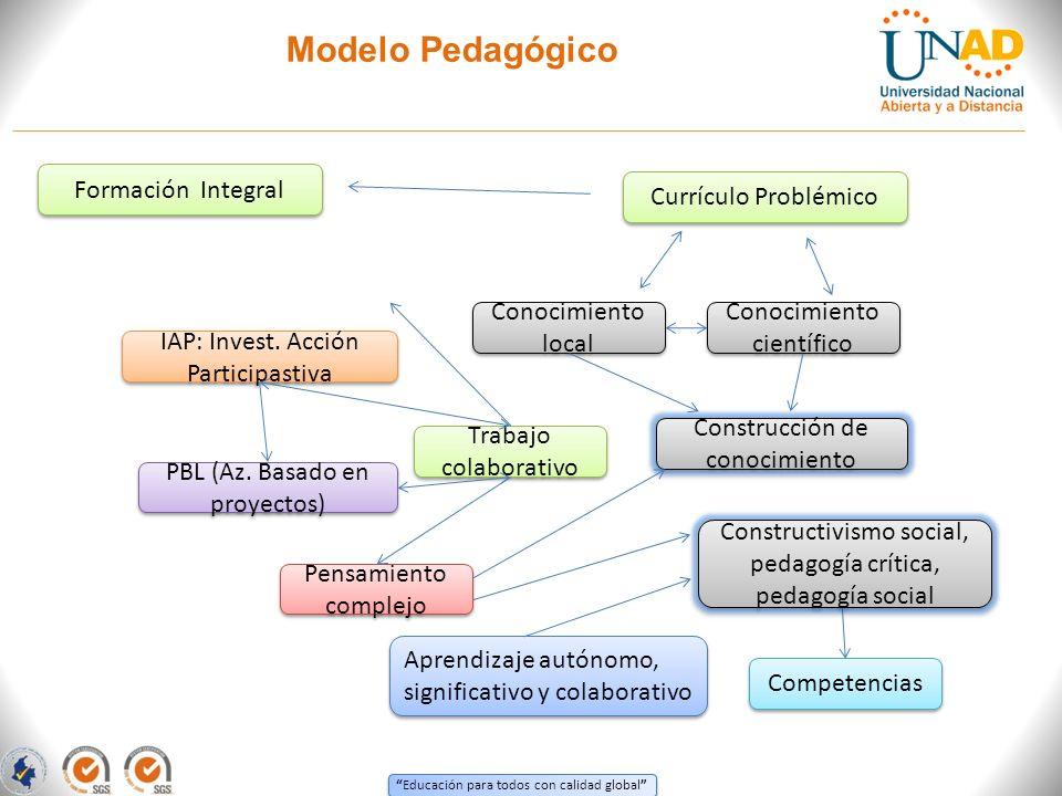Modelo Pedagógico Trabajo colaborativo Conocimiento local Competencias