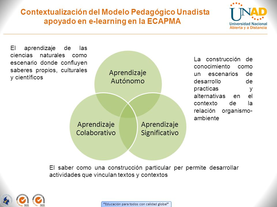Aprendizaje Significativo Aprendizaje Colaborativo