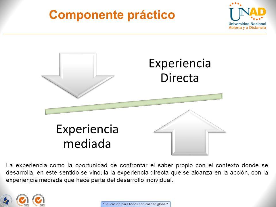 Componente práctico Experiencia Directa. Experiencia mediada.
