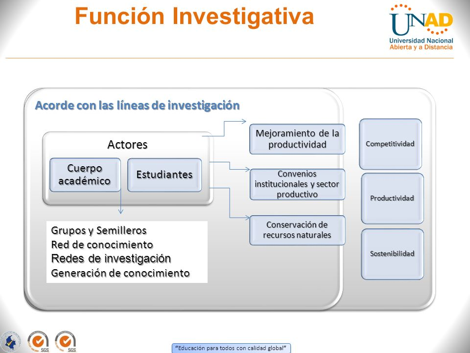 Función Investigativa