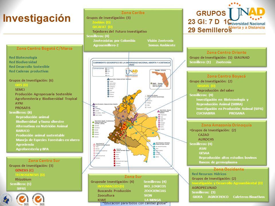 Zona Amazonía Orinoquía Zona Centro Bogotá C/Marca