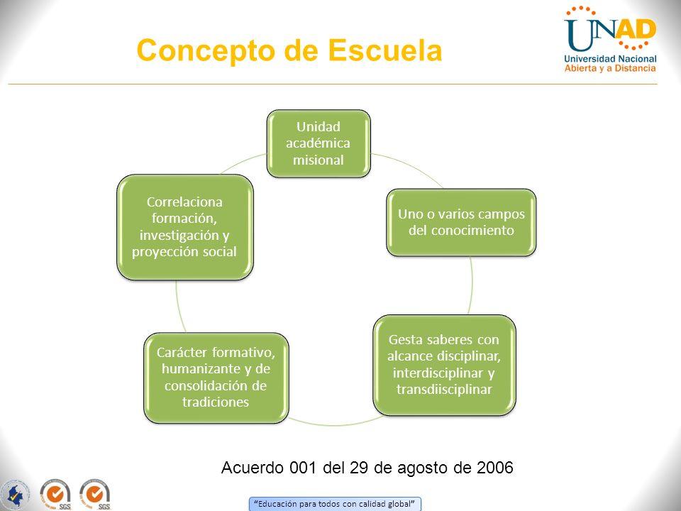 Concepto de Escuela Acuerdo 001 del 29 de agosto de 2006