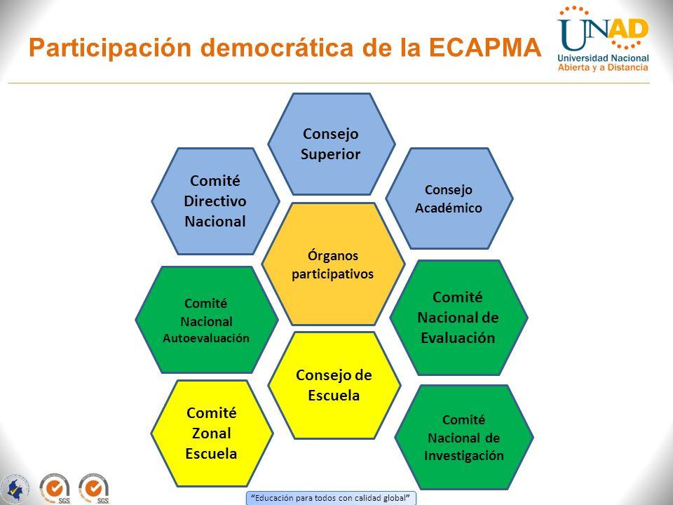 Participación democrática de la ECAPMA