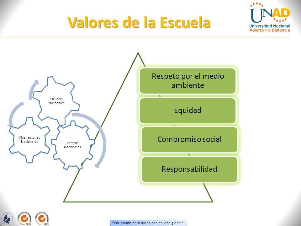 Valores de la Escuela Respeto por el medio ambiente Equidad