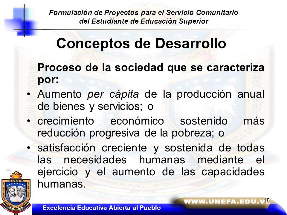 Conceptos de Desarrollo