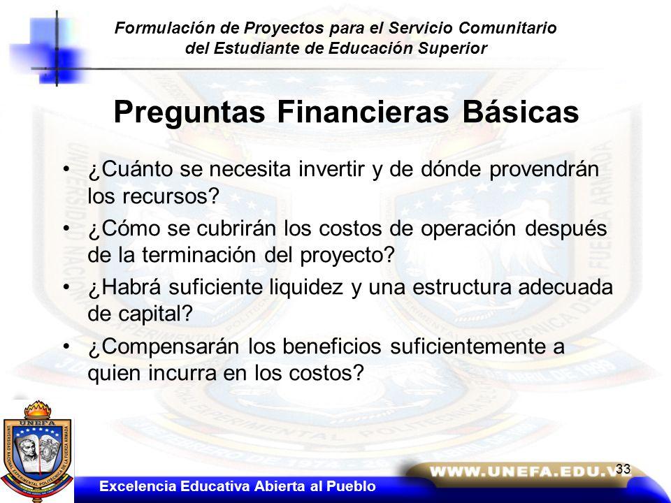 Preguntas Financieras Básicas