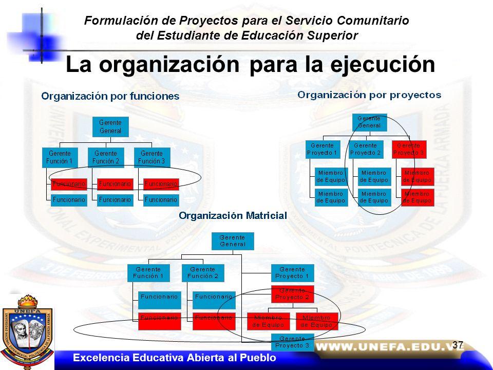 La organización para la ejecución