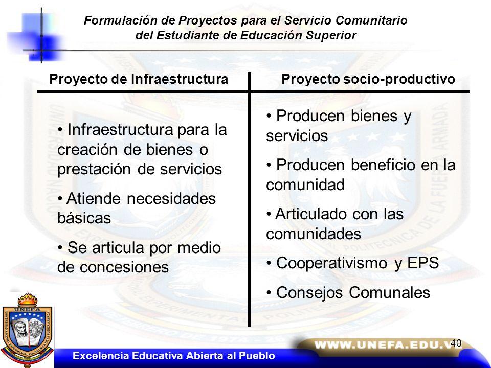 Producen bienes y servicios Producen beneficio en la comunidad