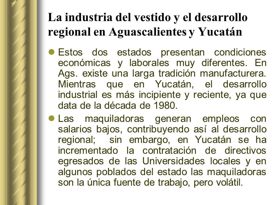 La industria del vestido y el desarrollo regional en Aguascalientes y Yucatán