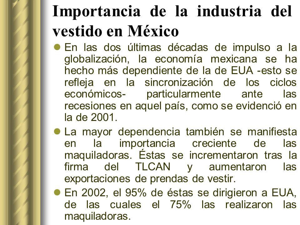 Importancia de la industria del vestido en México