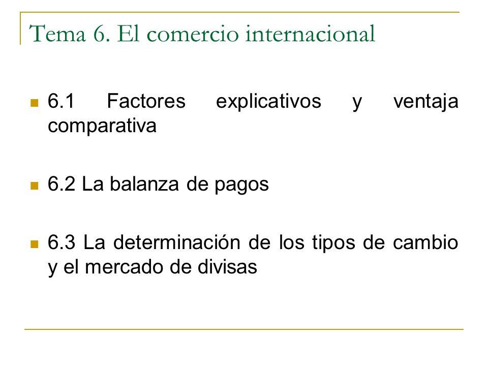 Tema 6. El comercio internacional