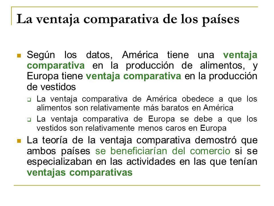 La ventaja comparativa de los países