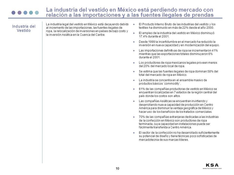 La industria del vestido en México está perdiendo mercado con relación a las importaciones y a las fuentes ilegales de prendas