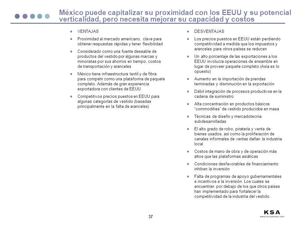México puede capitalizar su proximidad con los EEUU y su potencial verticalidad, pero necesita mejorar su capacidad y costos