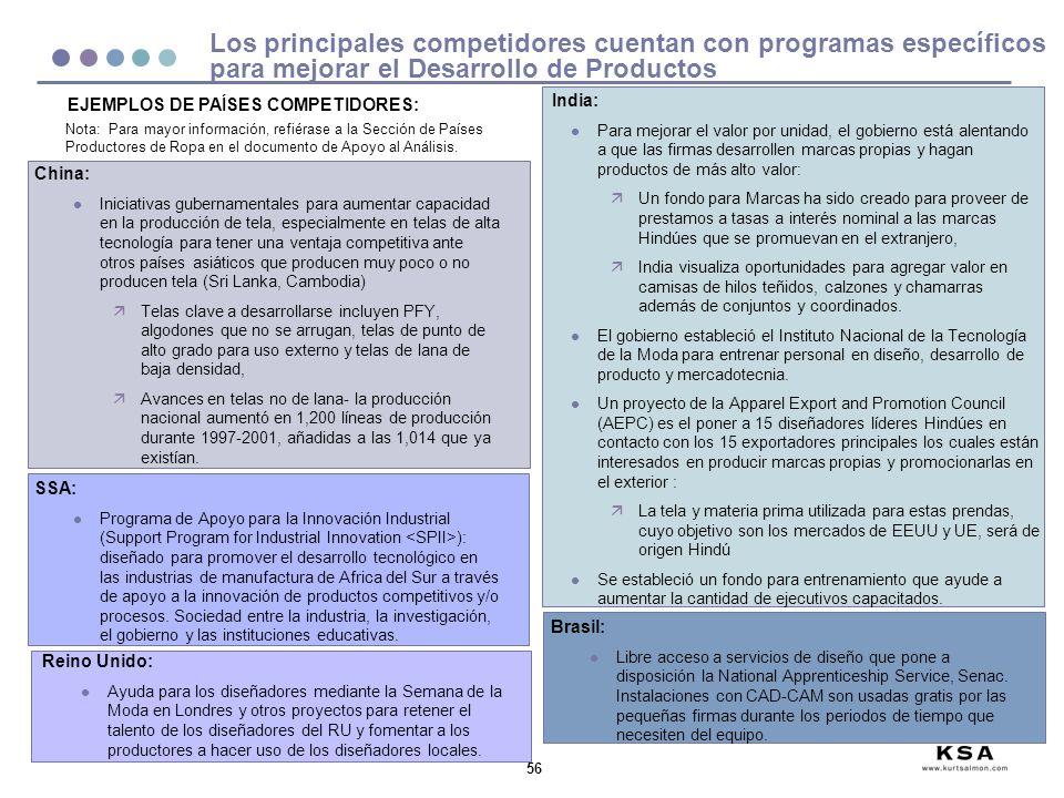 Los principales competidores cuentan con programas específicos para mejorar el Desarrollo de Productos