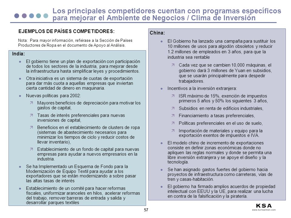 Los principales competidores cuentan con programas específicos para mejorar el Ambiente de Negocios / Clima de Inversión