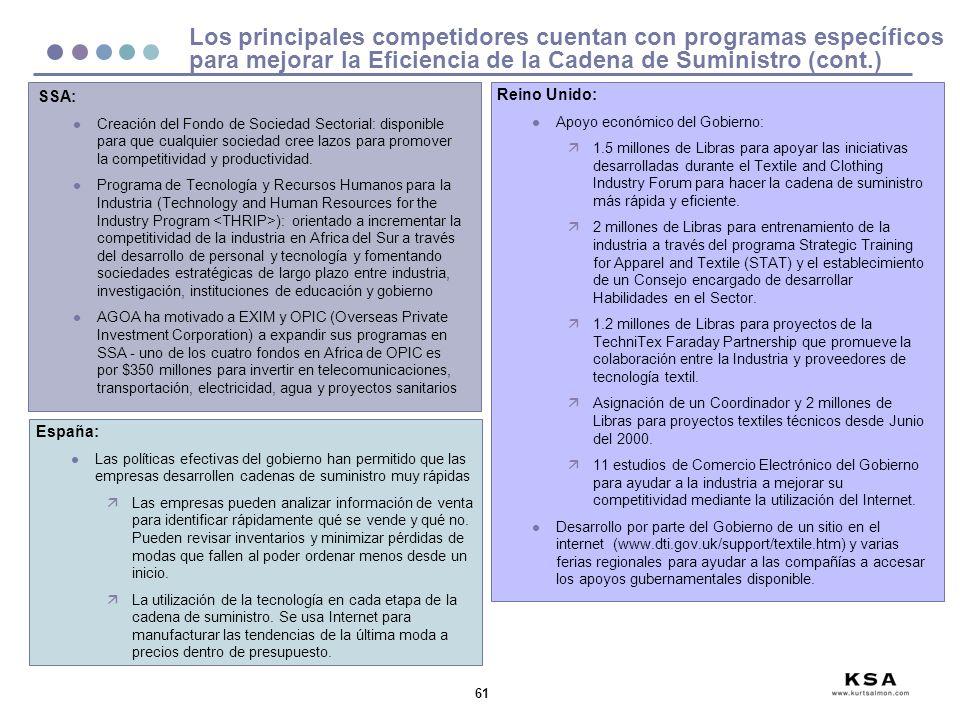 Los principales competidores cuentan con programas específicos para mejorar la Eficiencia de la Cadena de Suministro (cont.)