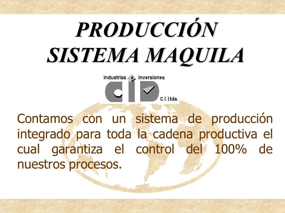 PRODUCCIÓN SISTEMA MAQUILA