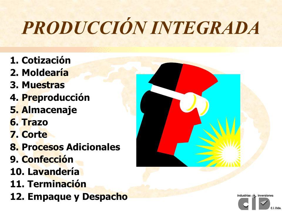PRODUCCIÓN INTEGRADA 1. Cotización 2. Moldearía 3. Muestras