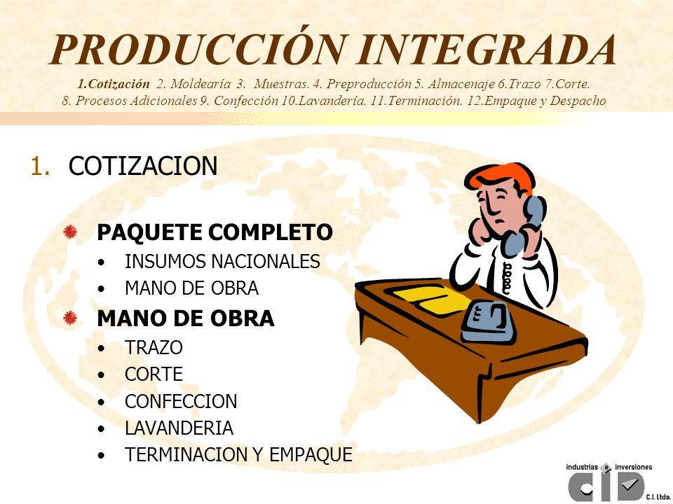 PRODUCCIÓN INTEGRADA 1. Cotización 2. Moldearía 3. Muestras. 4