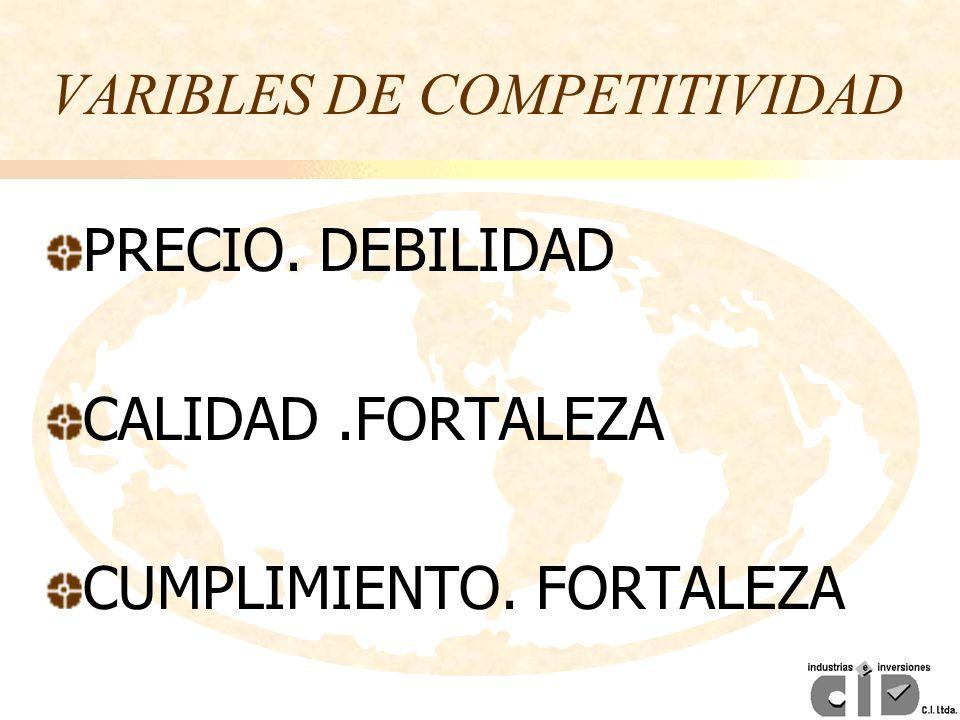 VARIBLES DE COMPETITIVIDAD