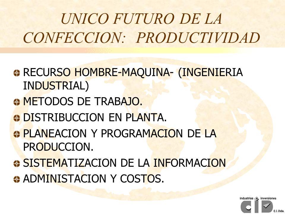UNICO FUTURO DE LA CONFECCION: PRODUCTIVIDAD