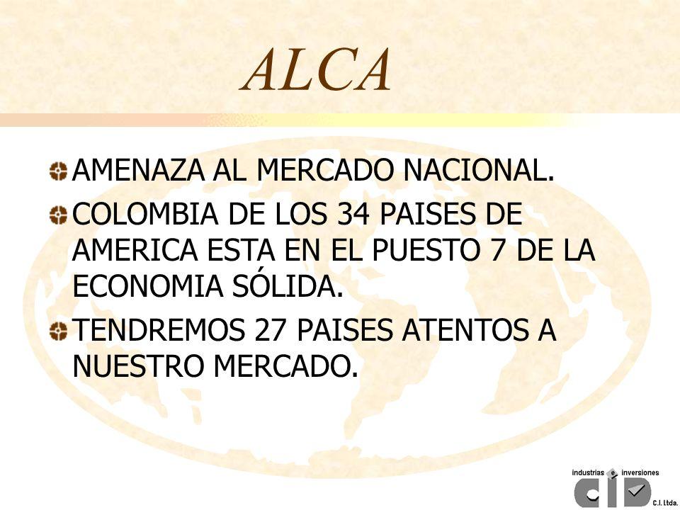 ALCA AMENAZA AL MERCADO NACIONAL.