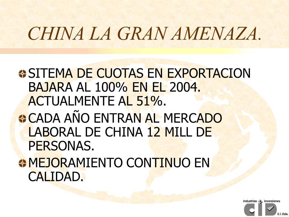 CHINA LA GRAN AMENAZA. SITEMA DE CUOTAS EN EXPORTACION BAJARA AL 100% EN EL 2004. ACTUALMENTE AL 51%.