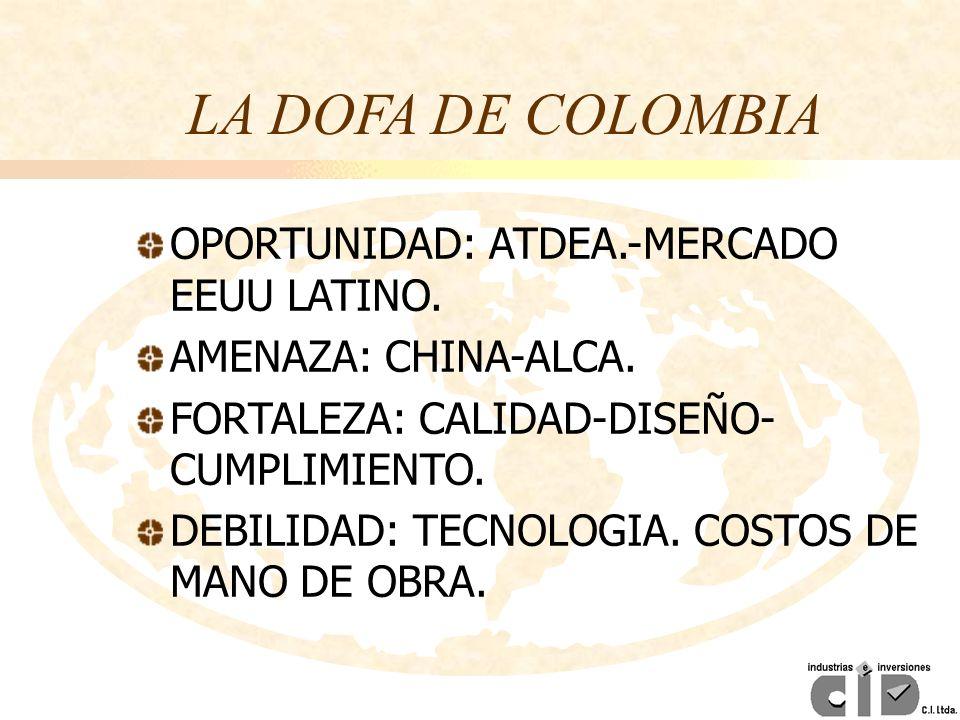 LA DOFA DE COLOMBIA OPORTUNIDAD: ATDEA.-MERCADO EEUU LATINO.