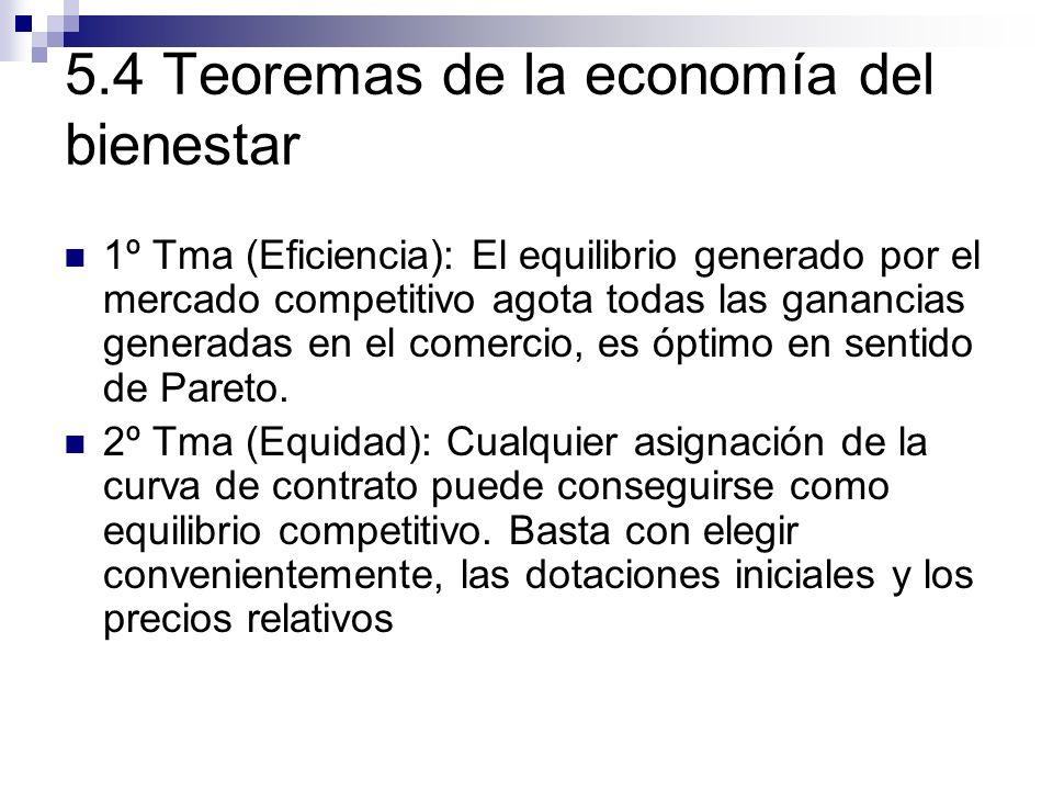 5.4 Teoremas de la economía del bienestar