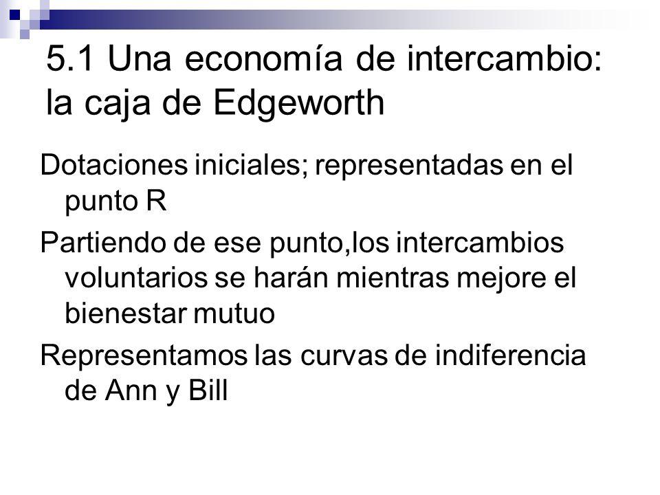 5.1 Una economía de intercambio: la caja de Edgeworth