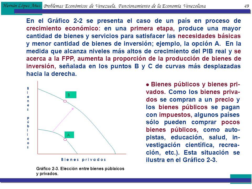 Hernán López Añez. Problemas Económicos de Venezuela. Funcionamiento de la Economía Venezolana 49.