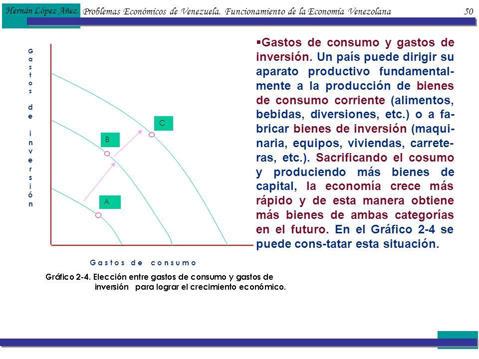 Hernán López Añez. Problemas Económicos de Venezuela. Funcionamiento de la Economía Venezolana 50.
