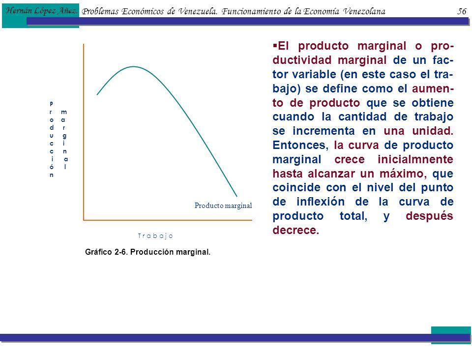 Hernán López Añez. Problemas Económicos de Venezuela. Funcionamiento de la Economía Venezolana 56.