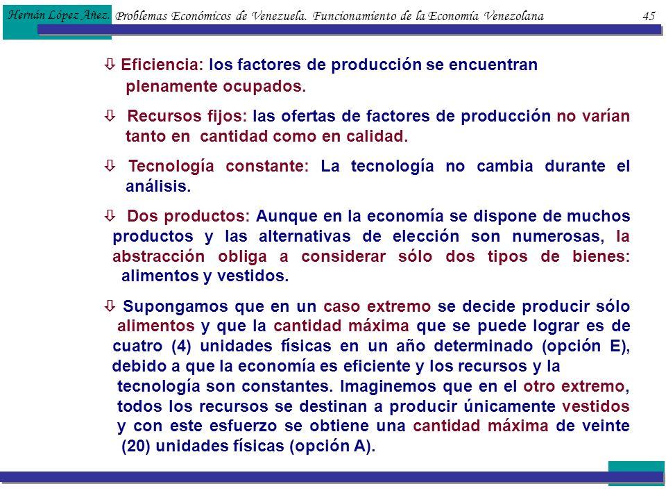 Hernán López Añez. Problemas Económicos de Venezuela. Funcionamiento de la Economía Venezolana 45.