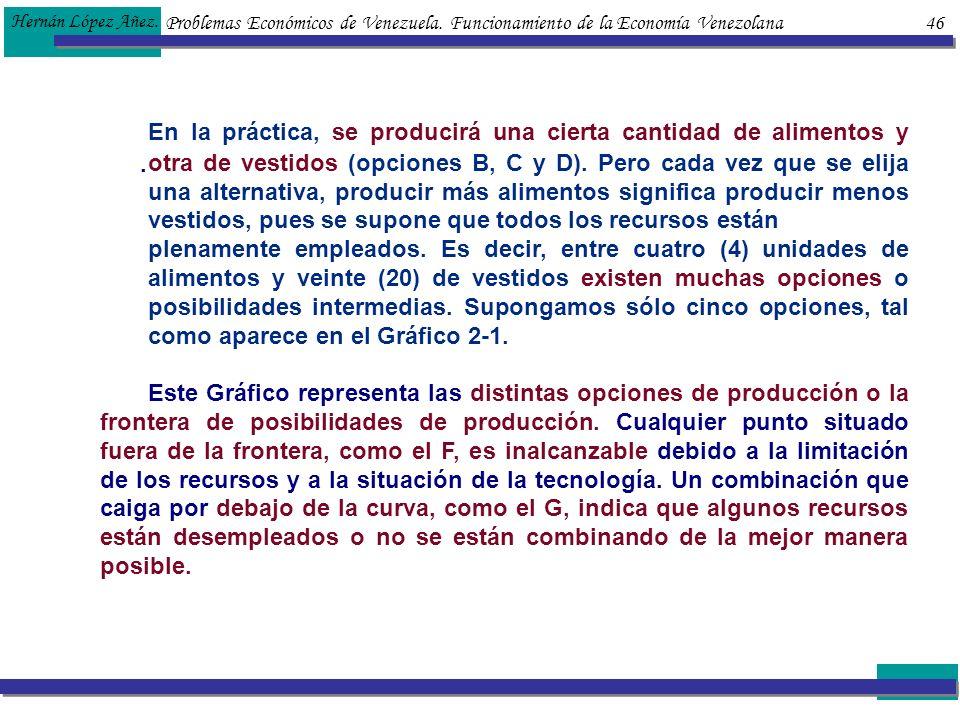 Hernán López Añez. Problemas Económicos de Venezuela. Funcionamiento de la Economía Venezolana 46.