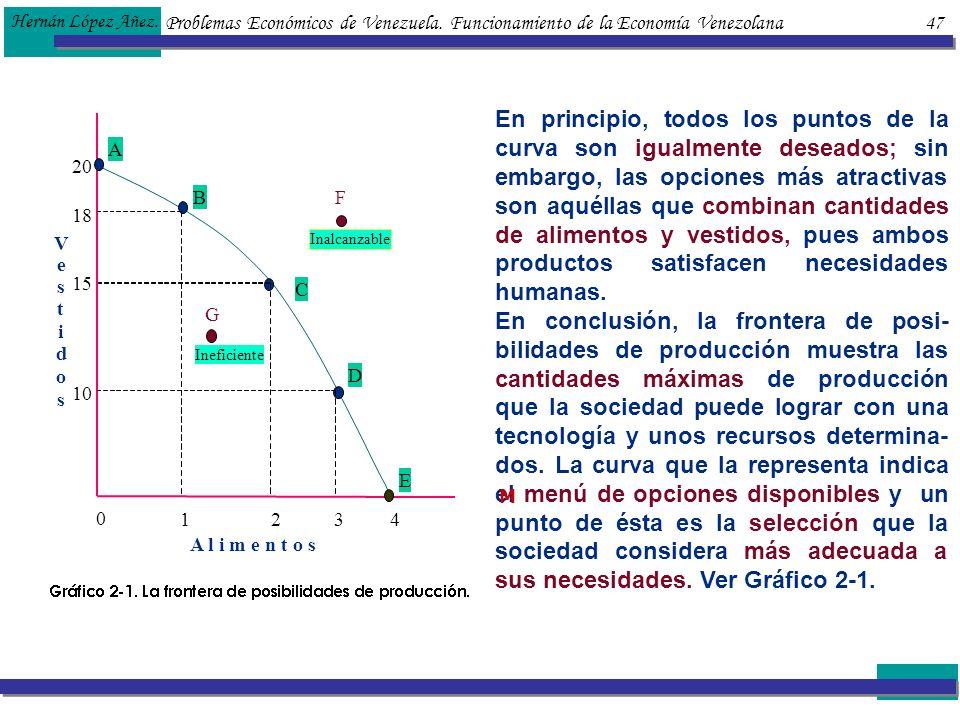 Hernán López Añez. Problemas Económicos de Venezuela. Funcionamiento de la Economía Venezolana 47.