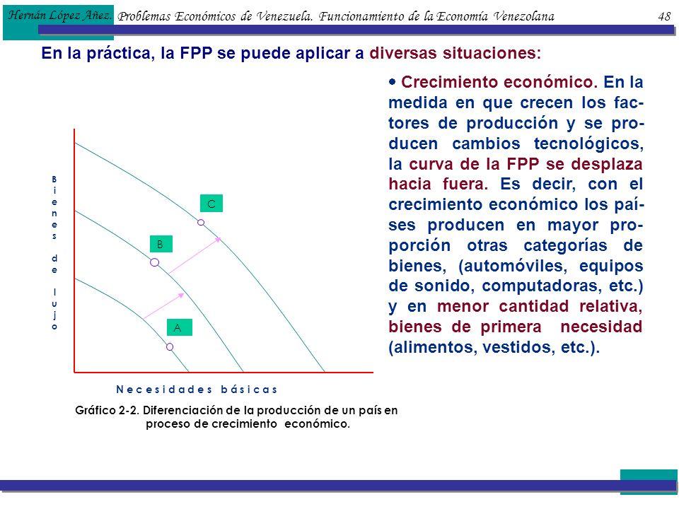 En la práctica, la FPP se puede aplicar a diversas situaciones: