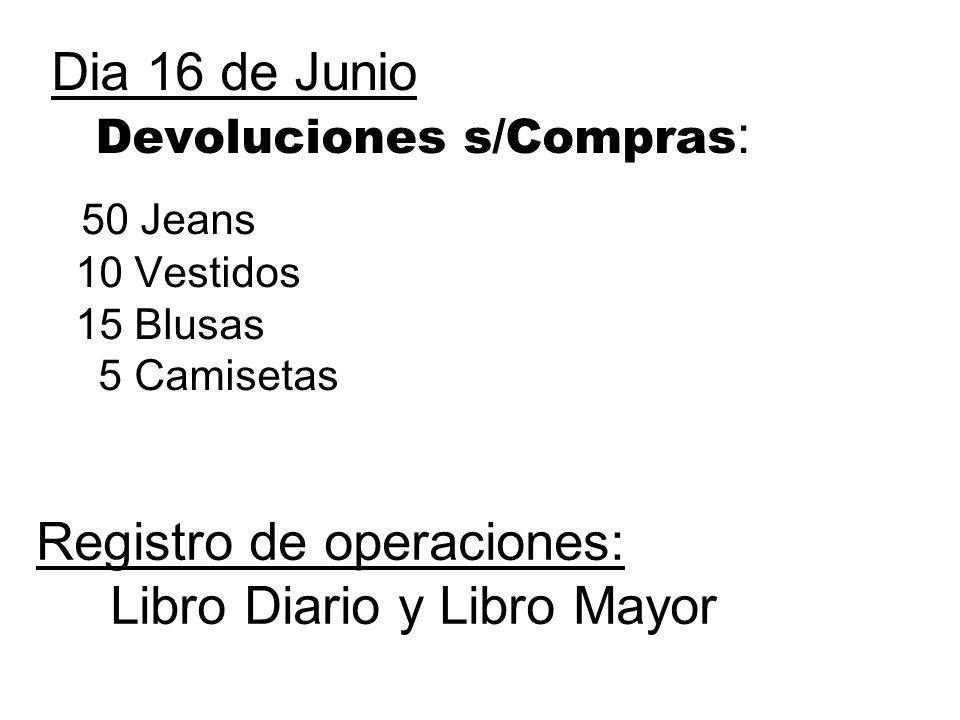 Dia 16 de Junio Devoluciones s/Compras: 50 Jeans 10 Vestidos 15 Blusas 5 Camisetas