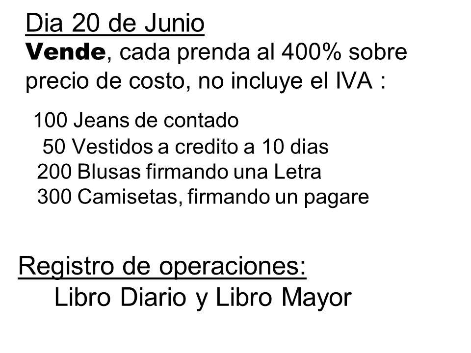 Dia 20 de Junio Vende, cada prenda al 400% sobre precio de costo, no incluye el IVA : 100 Jeans de contado 50 Vestidos a credito a 10 dias 200 Blusas firmando una Letra 300 Camisetas, firmando un pagare