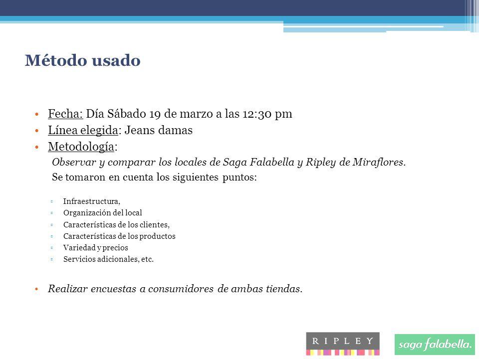 Método usado Fecha: Día Sábado 19 de marzo a las 12:30 pm